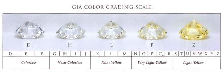 Art and Decors Diamond Jewelry Article
